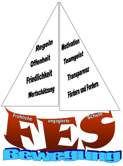 Leitbild©Friedrich-Ebert-Schule